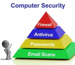 computer-safety